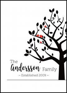 Personlig poster Family Tree I